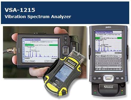 VSA1215 Analyser