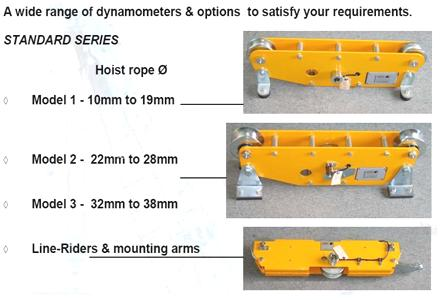 Tensiometers for Winches
