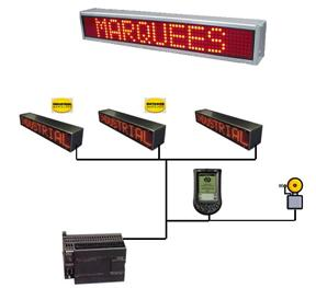 Small & Large Digit Displays